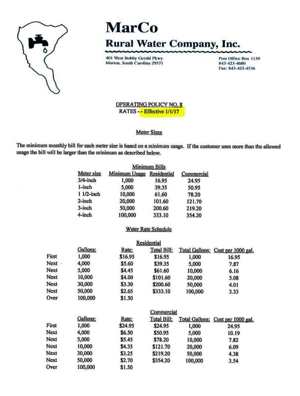 MarCo Rural Water Rates and Policies 7/11/2017